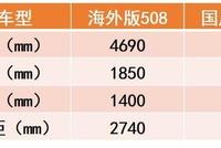 全新标致508国产版长度/轴距加长