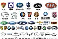 现在自己开的车还能值多少钱,有考虑过吗?