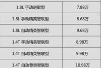 18款帝豪GL来了,全新1.4T+双离合,不足8万