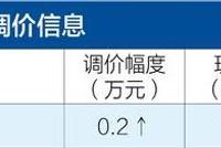 潍柴英致G5周末版价格上调2000元 售5.98万元/2+2+3式7座布局