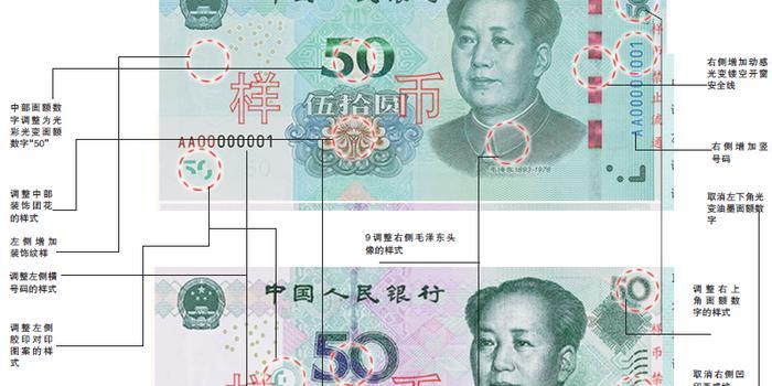 福彩3d中奖号码_2019年版第五套人民币即将发行 这些变化你要留意