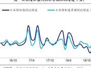 姜超解读4月经济数据:工业如期回落 投资消费放缓
