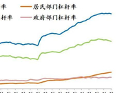 任泽平评4月经济数据:经济前低后稳 乱云飞渡仍从容