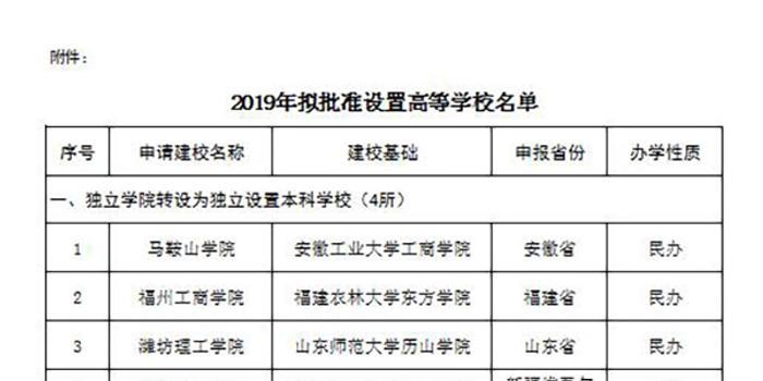 香港永隆国际集团有限公司