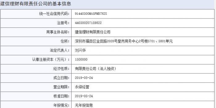 建行抢理财子公司头啖汤:5月24日在深圳成立建信理财