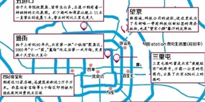 北京夜间商圈范围有多大?特点与问题待思考