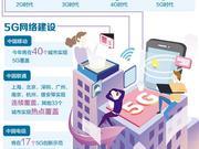 5G市场大门打开 5G手机价格明年有望降下来
