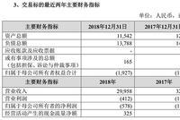 家乐福卖身苏宁背后:身价严重缩水 外资商超持续退场