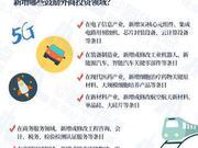 一图速览两个清单一个目录:中国将推哪些开放新举措