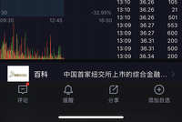 34亿踩雷承兴国际:诺亚财富暴跌20% 已查封银行账户
