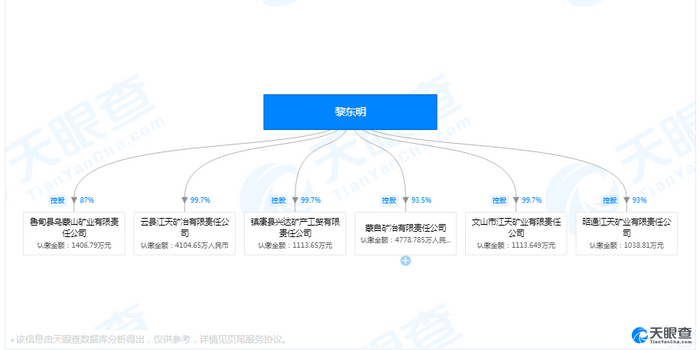 广西矿王云南前首富黎东明病故 曾瞒报81死矿难