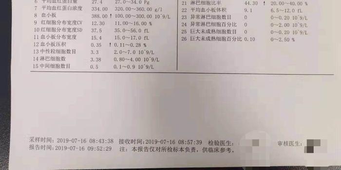 幼兒園學生疑似甲醛中毒 當地教體局:已停課