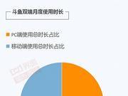 图解|从斗鱼上市透视中国游戏直播行业发展路径