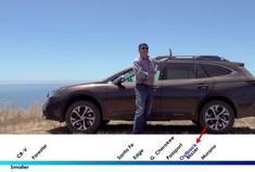 2020款斯巴鲁Outback,海外简要分析