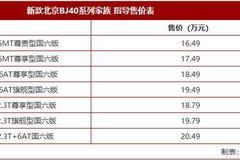 新款北京BJ40家族上市 新增环塔冠军版