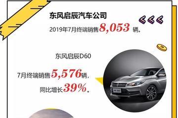 东风启辰销量止跌 下半年将推3款电动车