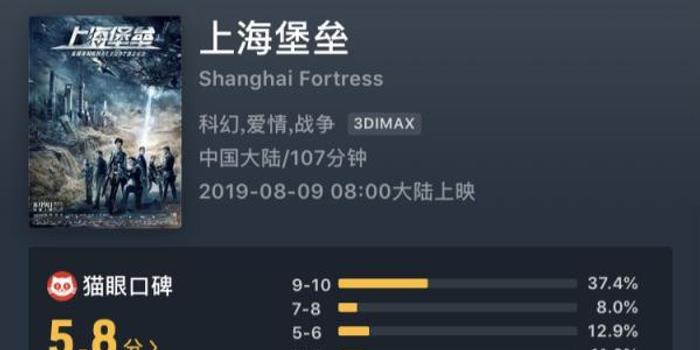 澎湃新聞:《上海堡壘》是對中國電影的一次警醒