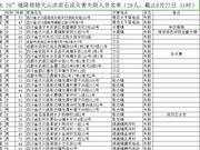 汶川县山洪泥石流灾害已致10人遇难28人失联