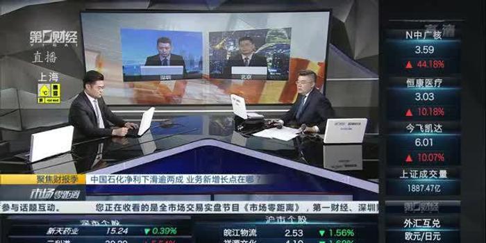 """中国石化中报净利下滑两成多 现在该""""捡便宜""""吗?"""