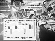 7月工业企业利润增速由负转正 专家:加大力度扩内需
