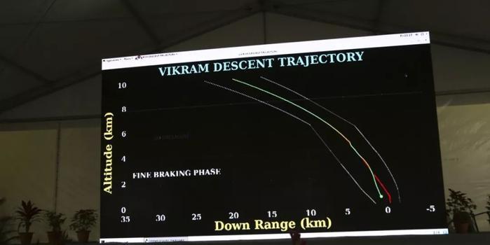 胡锡进:探月工程失败 印度的反应挺大气