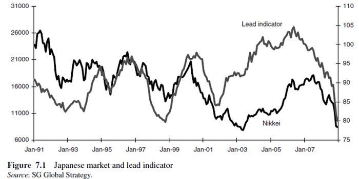 深度:价值投资如何在日本大萧条中获得惊人的收益?