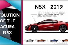 五分钟看完本田-讴歌 Honda-Acura NSX 进化史