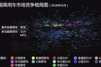 """北京车展前瞻:大数据时代你家车什么级别 用户""""投票""""说了算"""