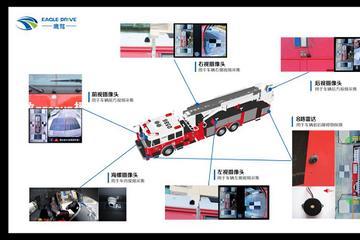 鹰驾科技打造智能化全景驾驶方案,让消防车智慧出行