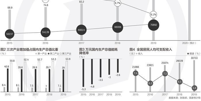 全国gdp超1万亿_万亿gdp城市地图