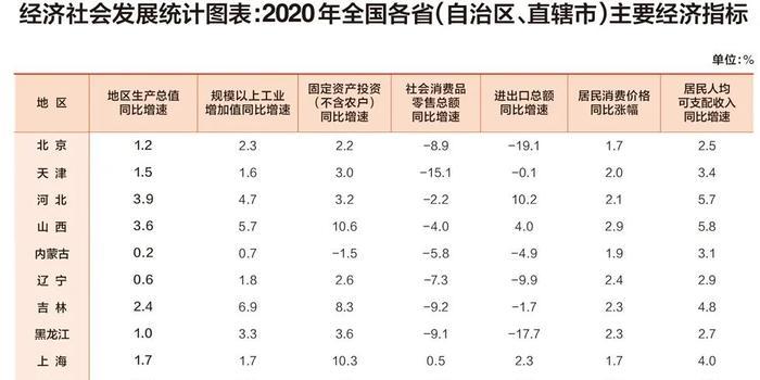 2020年gdp多少年来最低_疫情之后如何大类资产选择