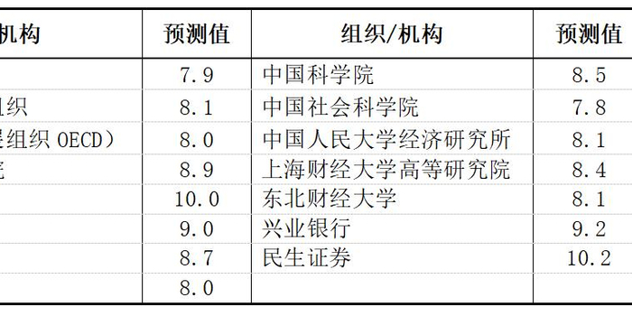 中国2021年gdp人民币_人民币升值预计2021年中国人均GDP将达到1.25万美元