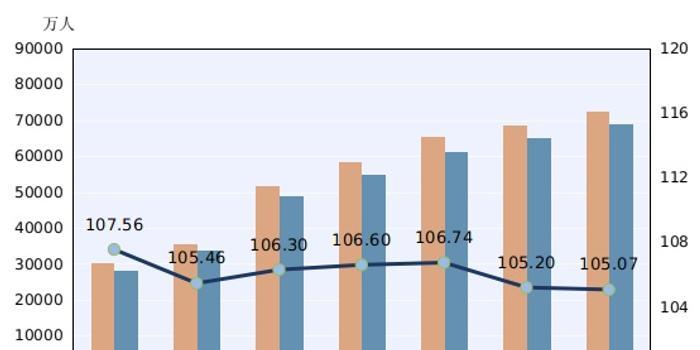 2021人口性别比_人口性别比地图