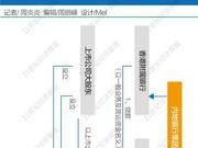 解局香港复杂交易监管风暴:难言针对A股配资