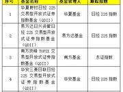 中日ETF互通定了:华夏易方达华安南方首批发行