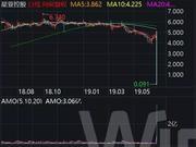 这只港股市值蒸发96%仅用了半天时间 谁在卖出?
