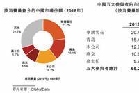 啤酒巨头百威亚太或创年内全球最大IPO 为何选择香港?