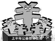 上半年基金回报达6251亿元 华夏上证50超余额宝居首