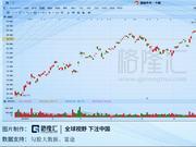 近100亿美元IPO暂停 百威亚太在港上市计划被取消
