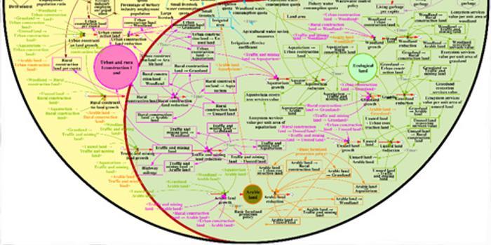 人口城市化模型keyfitz_人口城市化图片