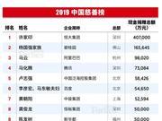 福布斯中国发布2019中国慈善榜 马云捐9.8亿排第三