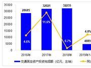 上半年交通运输经济运行总体平稳、稳中有进