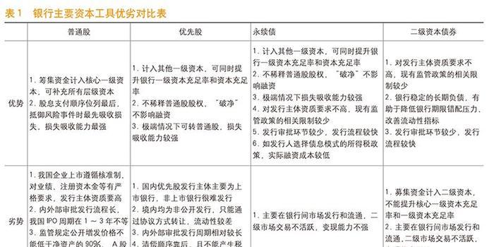 中國銀行司庫總經理劉信群:永續債優化資本結構