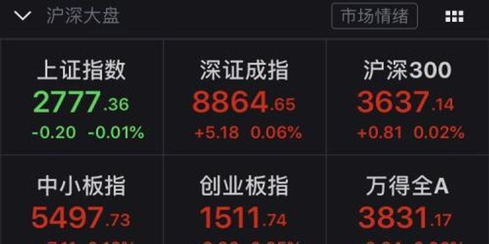 橋水達里奧:建議全球投資者進入中國市場 宜早不宜遲