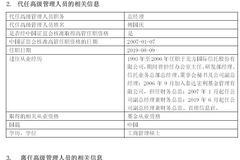 泰达宏利基金总经理刘建离任  傅国庆代任总经理一职