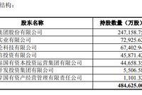 天茂集团或吸收合并国华人寿 刘益谦保险版图再腾挪