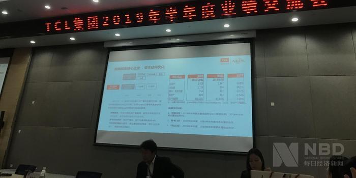 李東生詳解重組后半年報:價格下滑致華星增收不增利