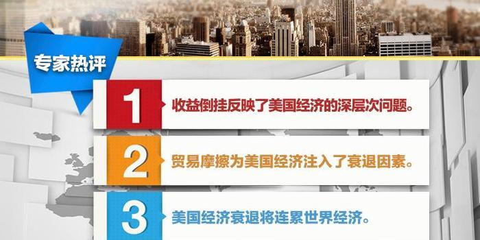 《環球視線》專家熱評:美經濟衰退將連累世界經濟