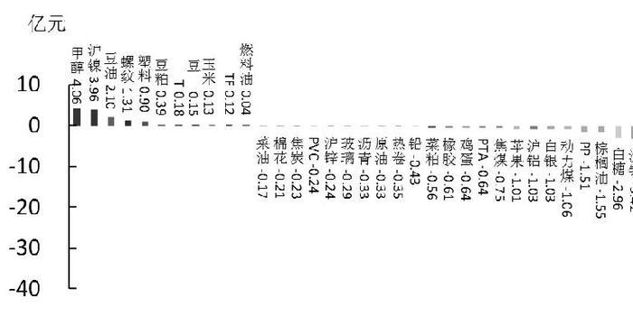 http://vribl.com/caijingmi/586213.html