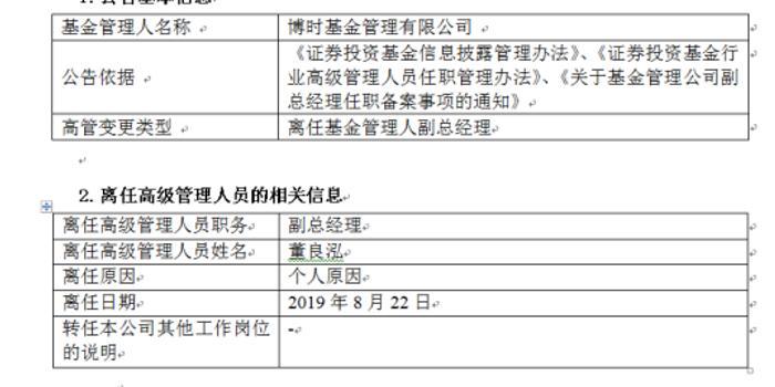 博時副總董良泓離職:20年投資經驗 管社保最長的老將